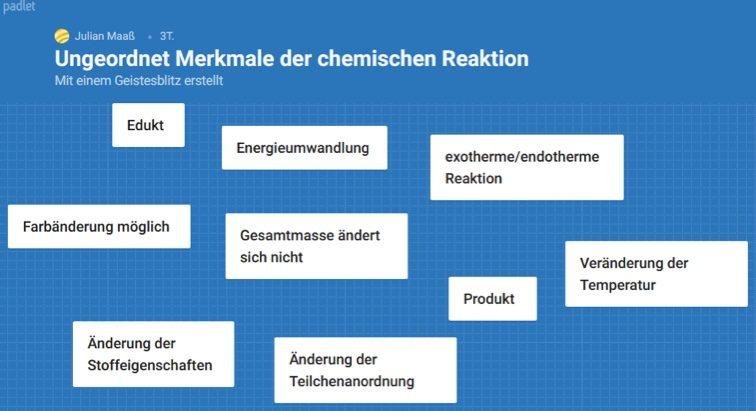 Abbildung 1 Wiederholender Unterrichtseinstieg-Mindmap zentraler Begriffe zum Thema Merkmale chemischer Reaktion.