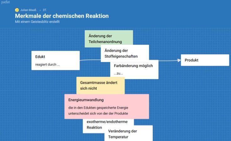 Abbildung 2 Clusterung im Unterrichtsgespräch/auf iPads
